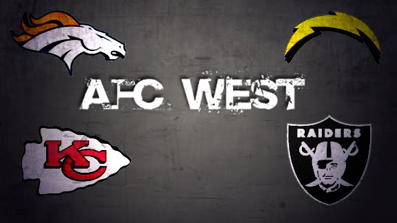 Afc west playoff picture 2016 - navy helpline for chennai floods images