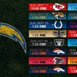 2016 Chargers Game by Game Prediction