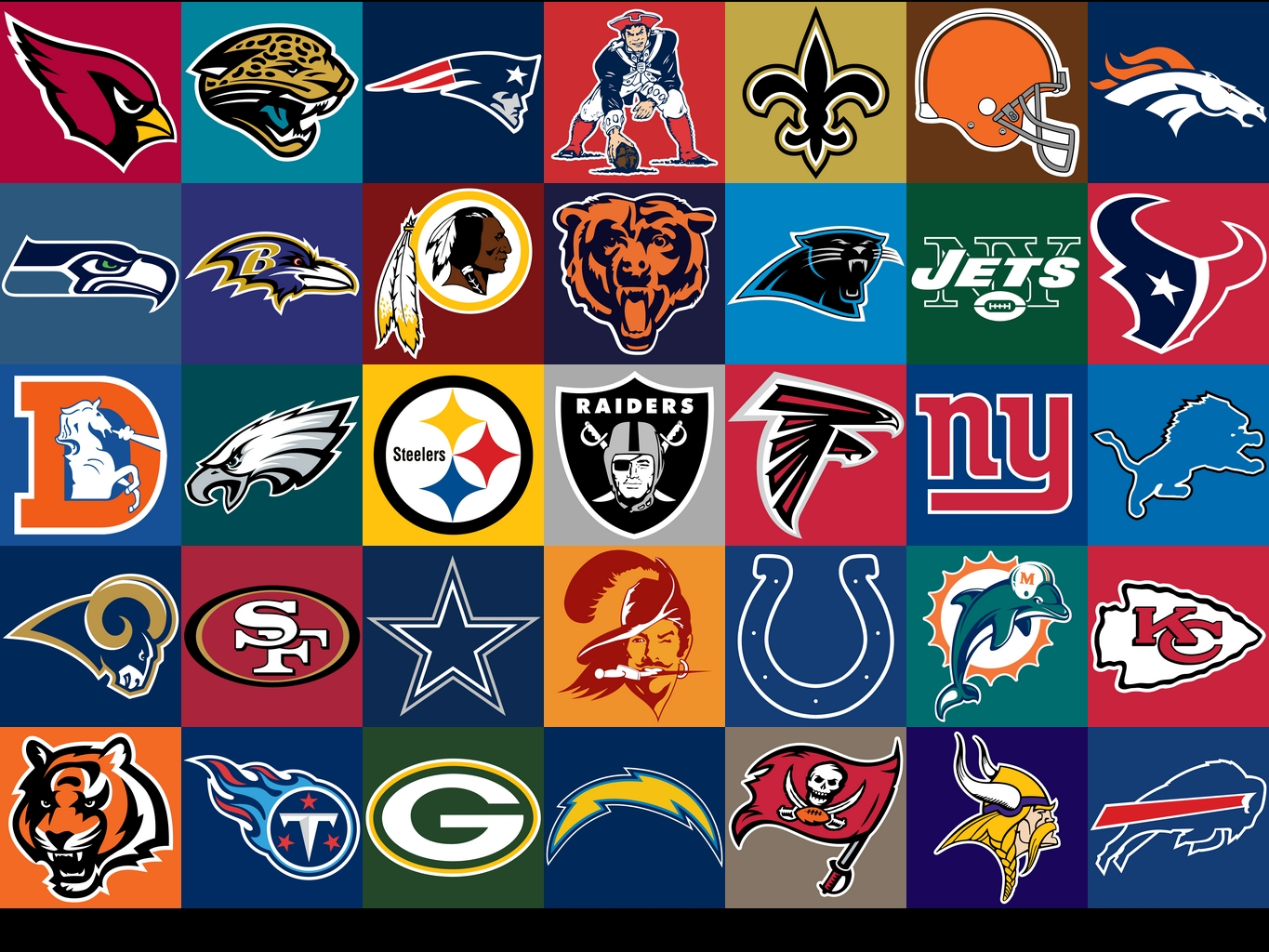 Potential New Teams For Ex Chargers Fans Revised East