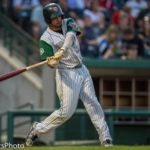 Down on the Farm Weekly Review: August 7-13- Tatis, Lauer & Ruiz Developing