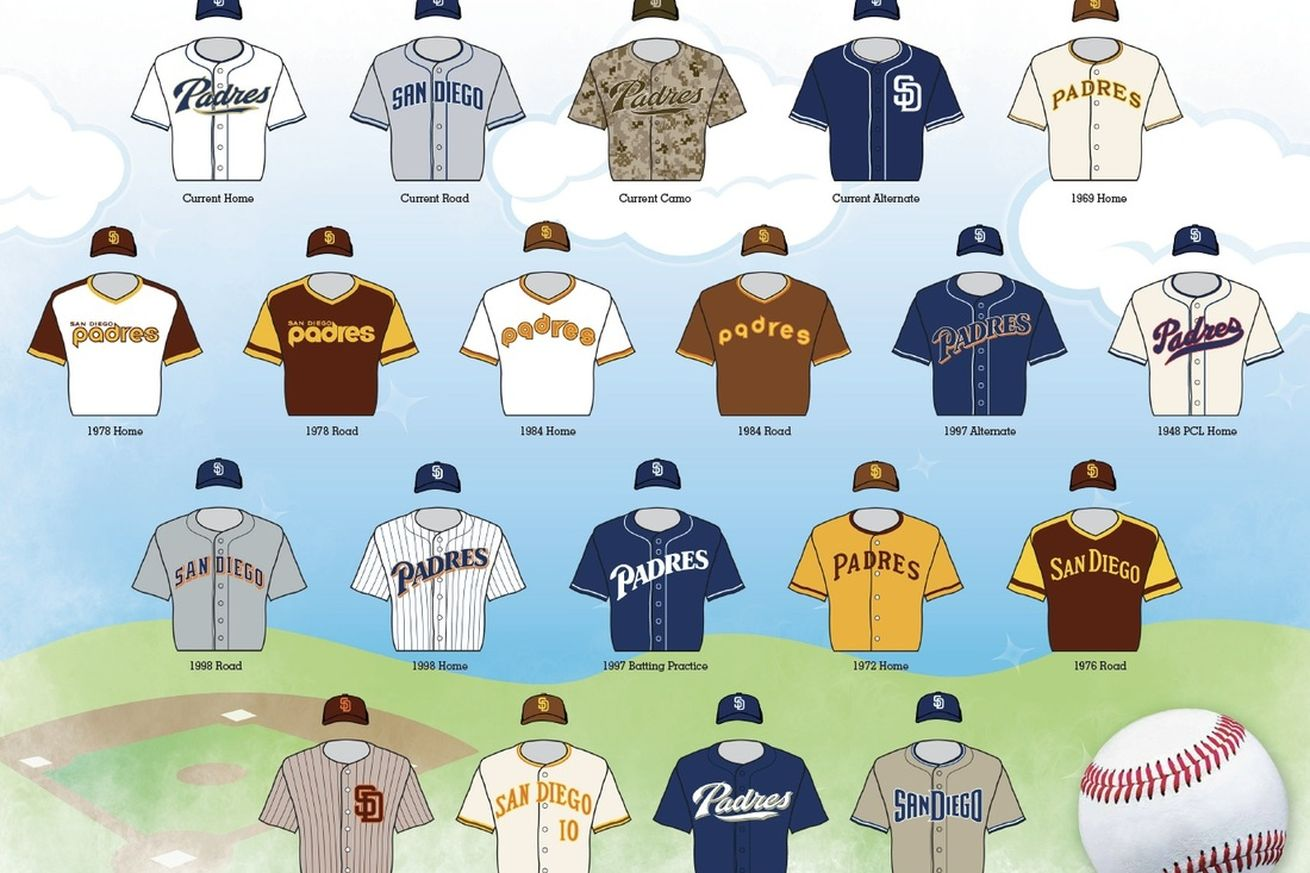 7bcd52792e9 The Best and Worst Uniform Sets in Padres History