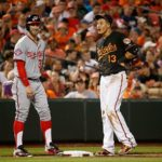 How are Padres Still in the Machado/Harper Sweepstakes?
